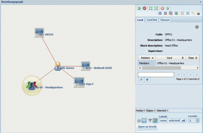 Image 2: Displaying connections between items provides a completely different view of an IT infrastructure.